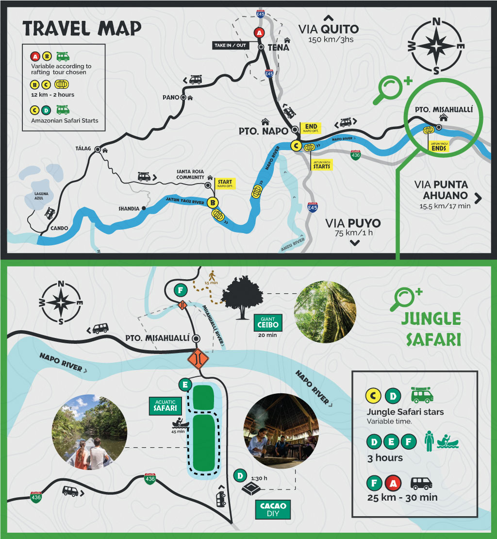 Jungle Safari + Rafting Travel Map